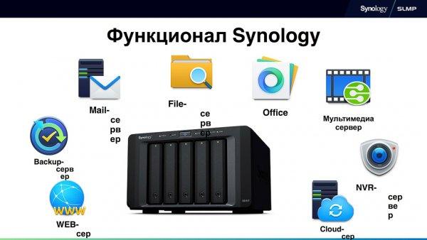LaCie, Seagate иSynology: осенний смотр новинок