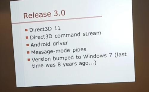 Wine 3.0 принесет поддержку Windows наAndroid