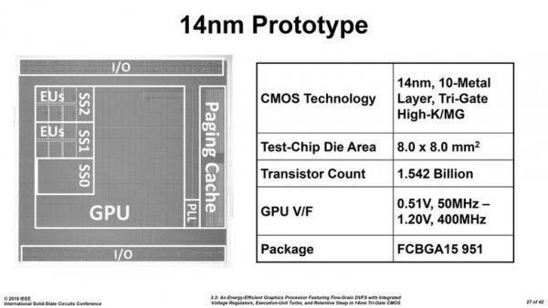 Intel готовит GPU длядискретных видеокарт