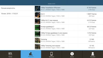 Nvidia Shield TV: облачный гейминг— новый уровень — Железо. 7