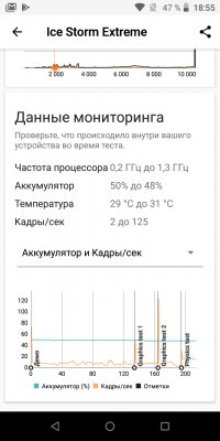 Обзор BQ Next Music— музыкальный смартфон — Железо. 23