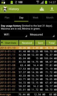 3G Watchdog 0.44.3. Скриншот 4