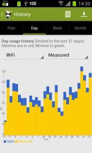 3G Watchdog 0.44.3. Скриншот 5
