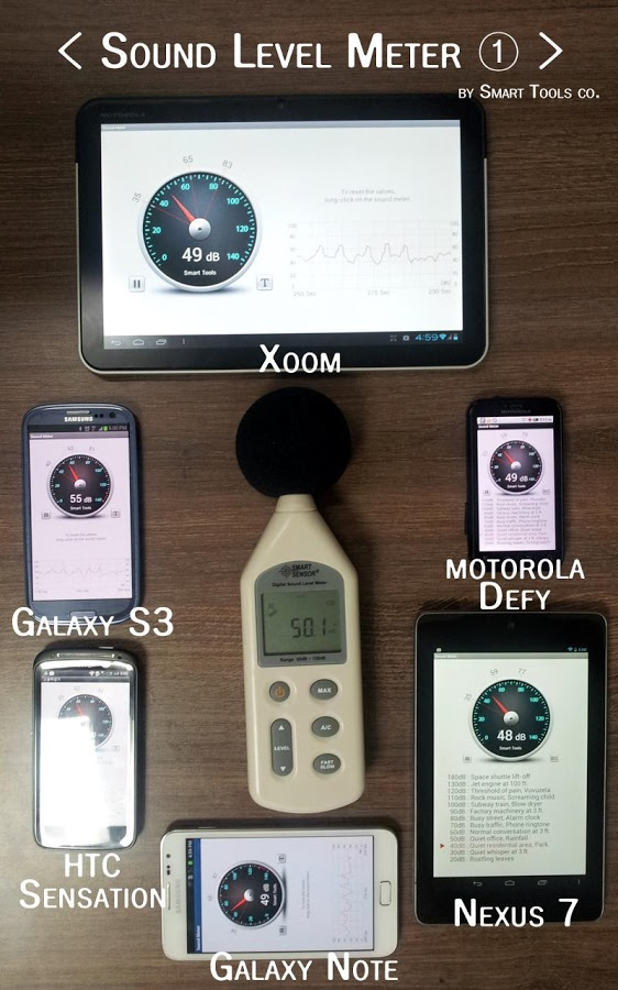 программа для измерения шума скачать
