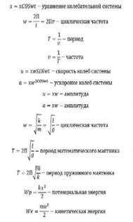Физика.формулы 1.7.2. Скриншот 2