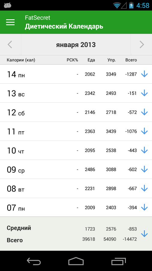 8d4ee7ee5a23 Скачать FatSecret 8.1.10 для Android