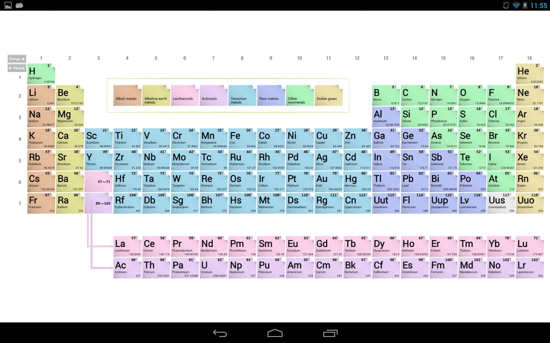 Таблица Менделеева С Названиями Элементов