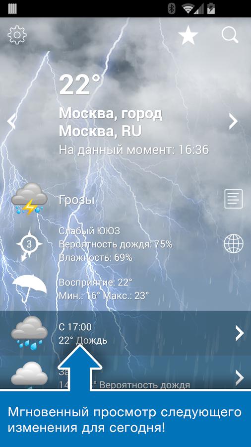 Погода в кадыйском районе костромской области