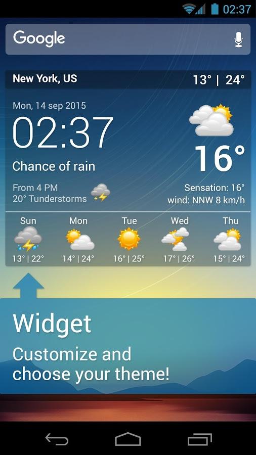 Погода в сытомино на май