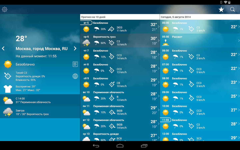 Погода Для Смартфонов