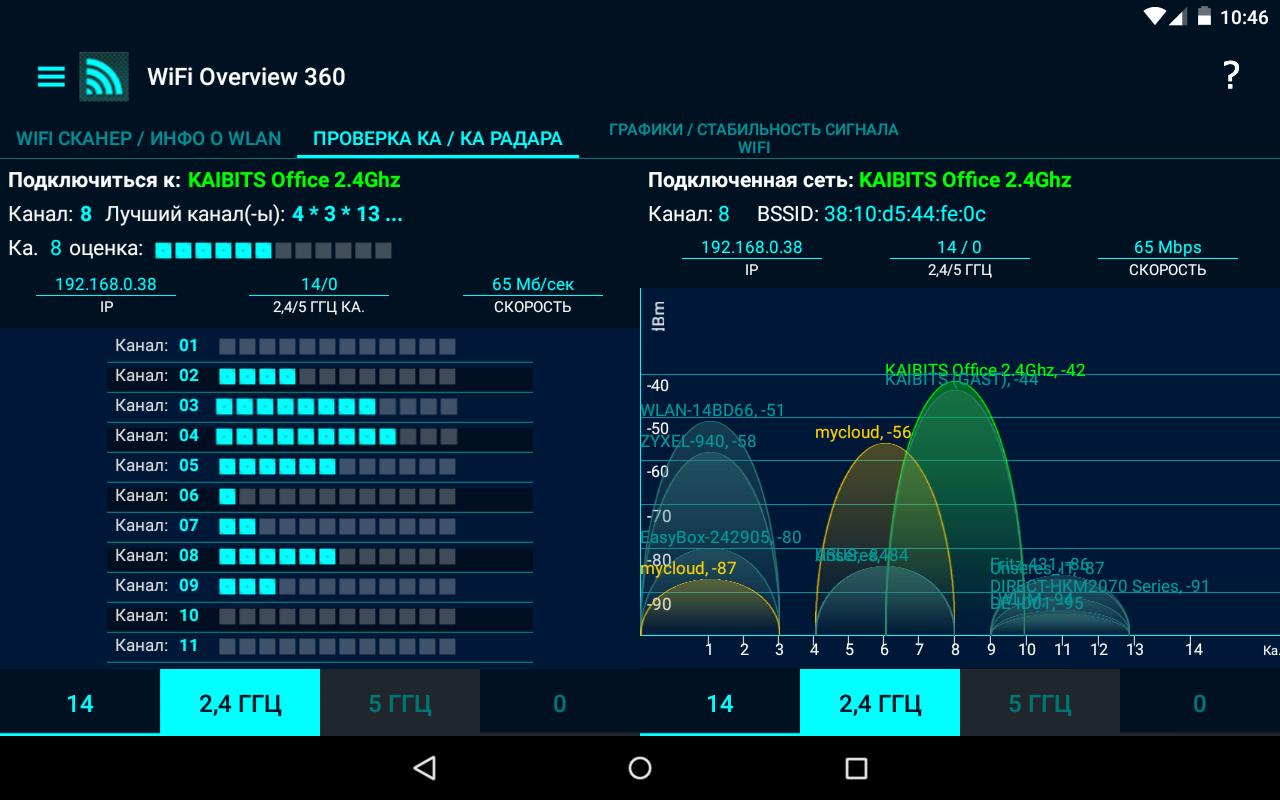 Усилитель wi-fi сигнала в ленинске-кузнецком. Усилитель wifi.