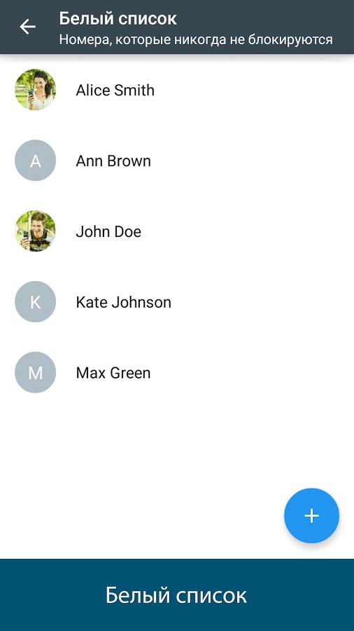 Черный список для андроид (блокировка вызовов и смс).