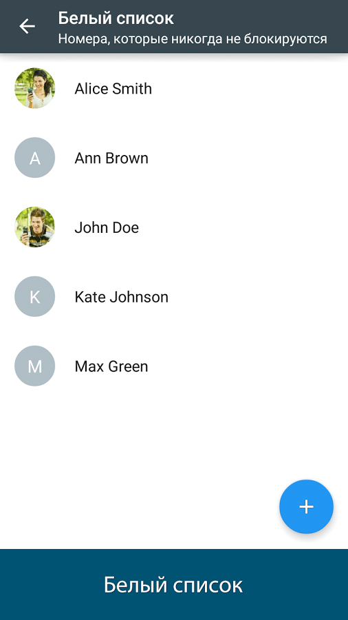 Черный список скачать для android os бесплатно, скачать apk.