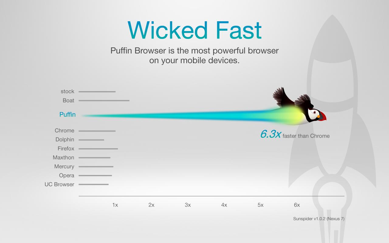Скачать программу puffin web browser