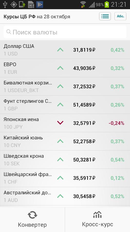 Рбк курсы валют forex/major