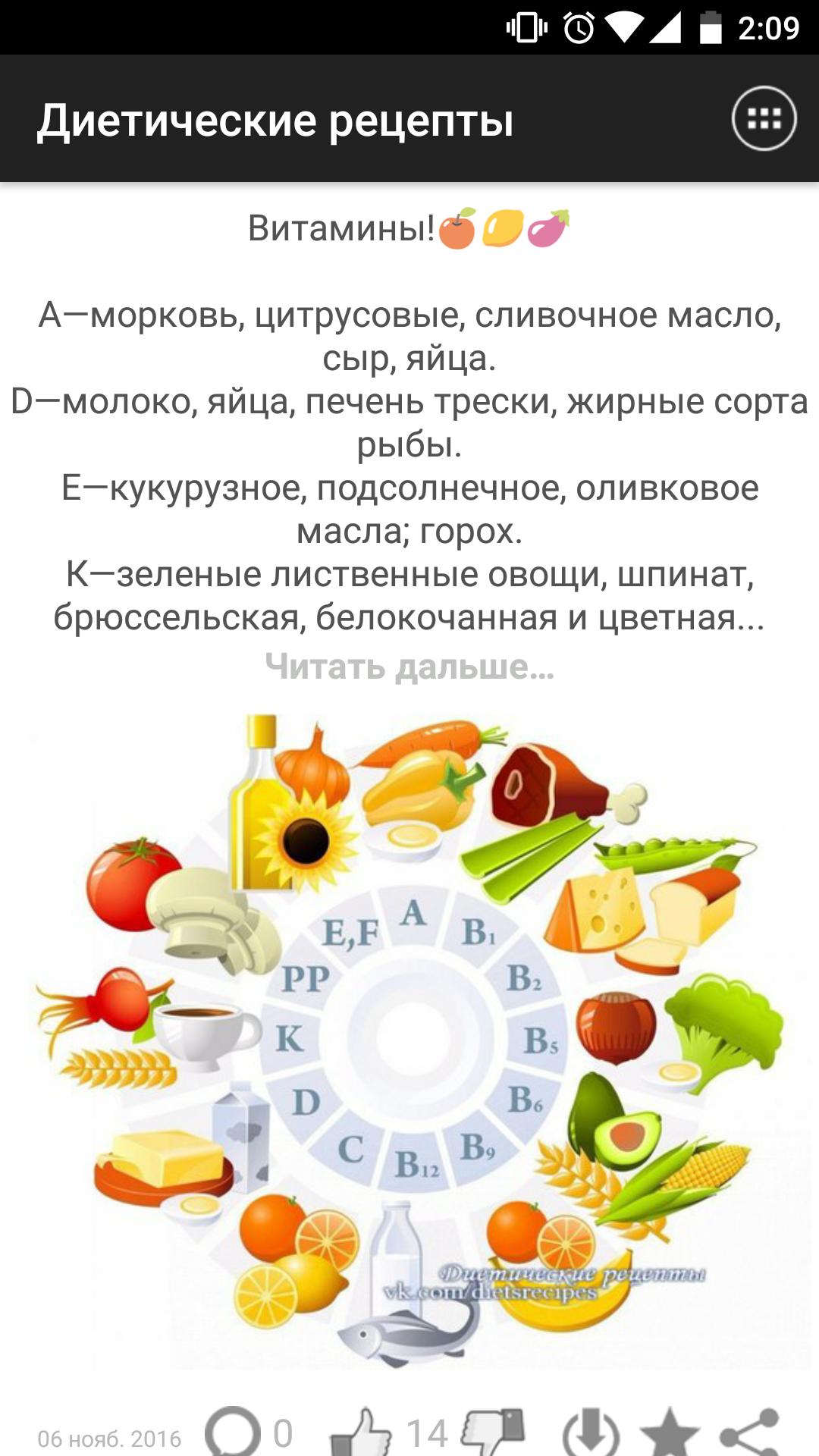 Диетические рецепты с указанием калорийности